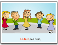 Heads, shoulders, knees and toes in French